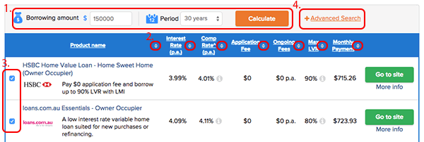 How to compare home loans using finder.com.au